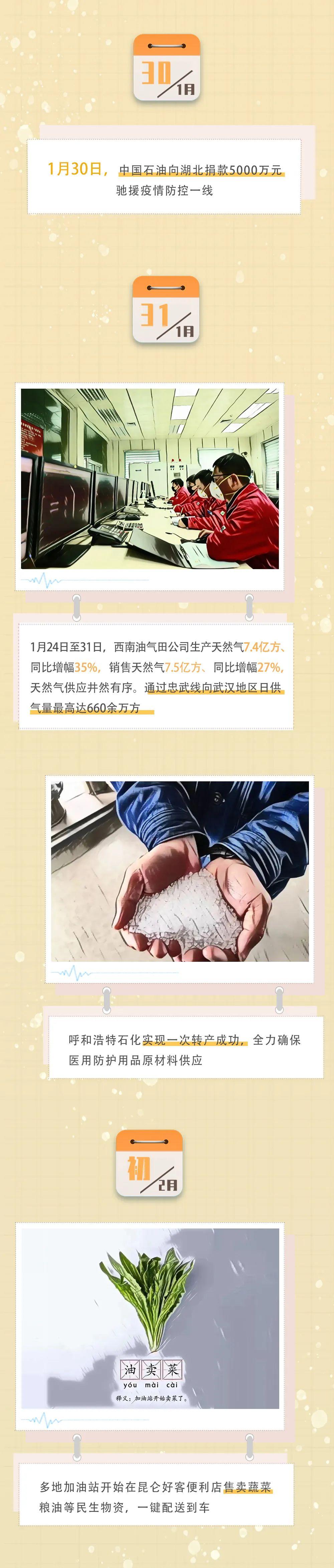 """中国石油战""""疫""""日历-《国资报告》杂志"""