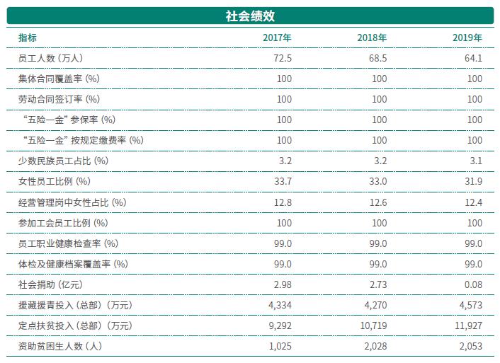 日纳税8.55亿!中国石化正式进军氢能!-《国资报告》杂志